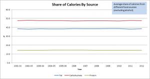 UK_calorie_share